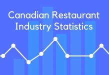 Canadian Restaurant Industry Statistics