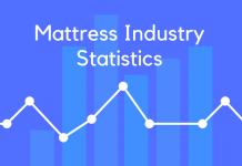 Mattress Industry Statistics