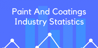 Paint And Coatings Industry Statistics