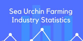 Sea Urchin Farming Industry Statistics