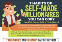 The 7 Habits of Self-Made Millionaires