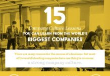 15 Best Company Cultures in the World