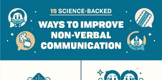 15 Ways to Improve Non-Verbal Communication