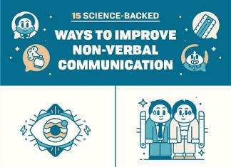 non verbal communication gcse psychology Gcse psychology scheme of work: unit  teacher resource bank / gcse  psychology / scheme of work: unit 1 non verbal communication / version 10  klm.