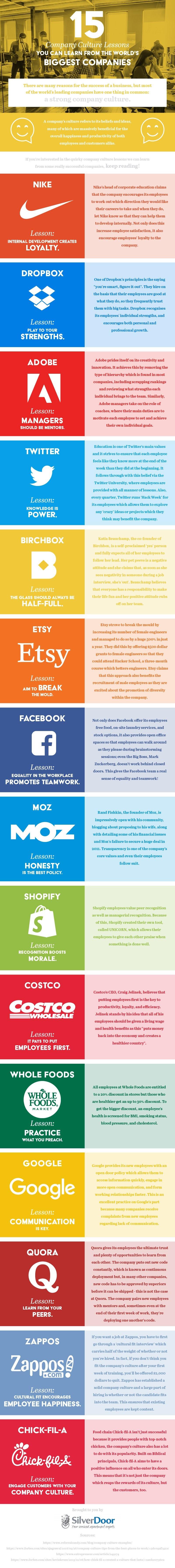 Company-Cultures