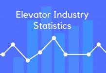 Elevator Industry Statistics