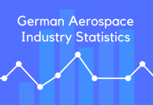 German Aerospace Industry Statistics