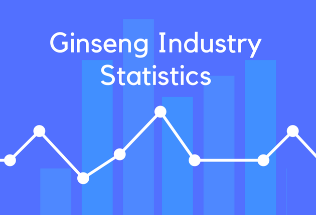 20 Ginseng Industry Statistics, Trends & Analysis