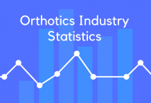 Orthotics Industry Statistics