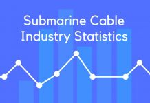 Submarine Cable Industry Statistics