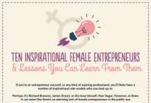 10 Female Entrepreneur Success Stories