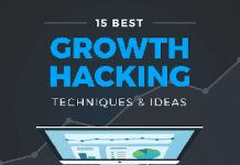 15 Unique Growth Hacking Techniques
