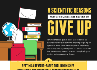 9 Times When You Should Give Up