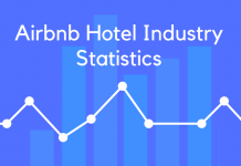 Airbnb Hotel Industry Statistics