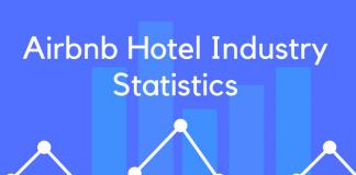 Airbnb Hotel Industry Statistics