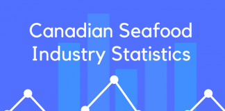 Canadian Seafood Industry Statistics