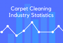 Carpet Cleaning Industry Statistics