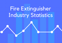 Fire Extinguisher Industry Statistics