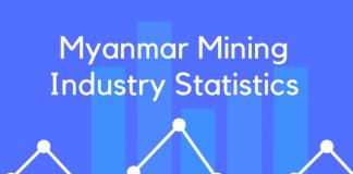 Myanmar Mining Industry Statistics