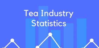 Tea Industry Statistics