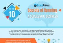10 Keys to Running a Successful Business