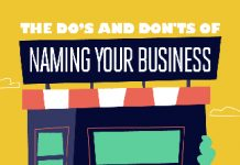 12 Tips for Naming Your New Business