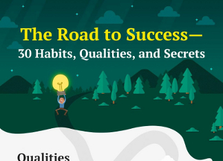 30 Daily Habits of Successful People