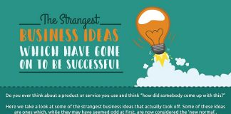 8 Business Idea Success Stories