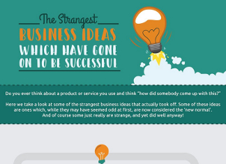 8 Business Idea Success Stories