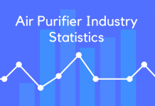 Air Purifier Industry Statistics