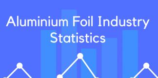 Aluminium Foil Industry Statistics