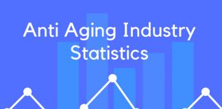 Anti Aging Industry Statistics
