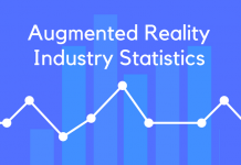 Augmented Reality Industry Statistics