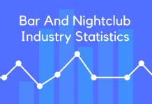 Bar And Nightclub Industry Statistics