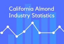 California Almond Industry Statistics