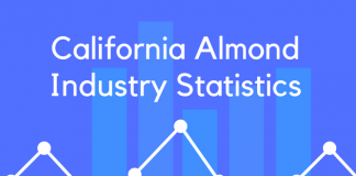 California Almond Industry Statistics