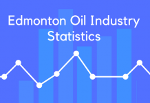 35 astonishing greeting card industry trends brandongaille 24 edmonton oil industry statistics and trends m4hsunfo