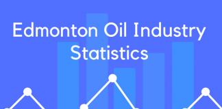 Edmonton Oil Industry Statistics