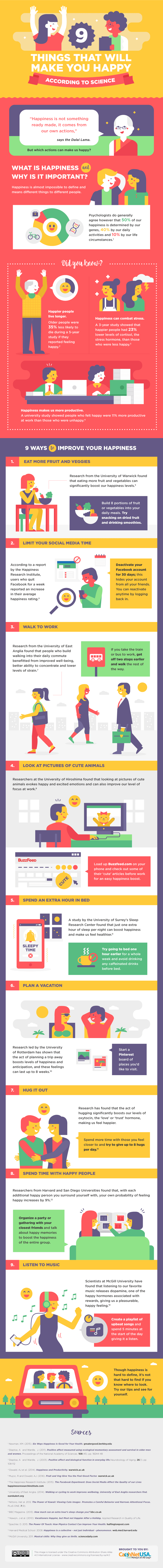 Improve-Your-Happiness