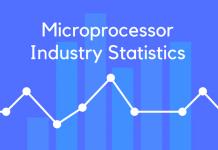 Microprocessor Industry Statistics