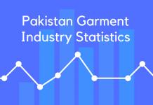 Pakistan Garment Industry Statistics