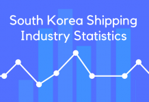 South Korea Shipping Industry Statistics