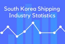 South Korea Shipping Industry Statistics