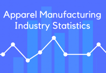 Apparel Manufacturing Industry Statistics