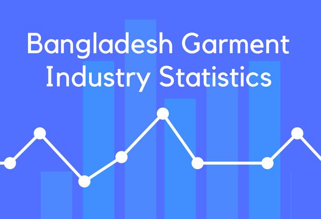 29 Bangladesh Garment Industry Statistics, Trends & Analysis