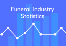 Funeral Industry Statistics