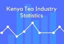 Kenya Tea Industry Statistics