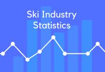 Ski Industry Statistics