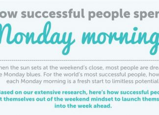 7 Tips for Jumpstarting Your Monday Mornings