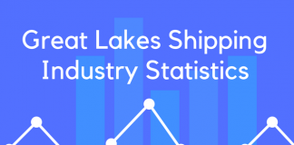 Great Lakes Shipping Industry Statistics